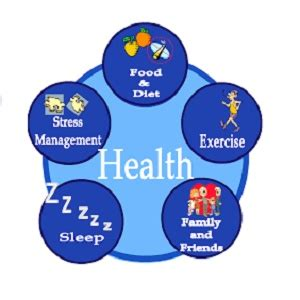 Short essay on the importance of good health